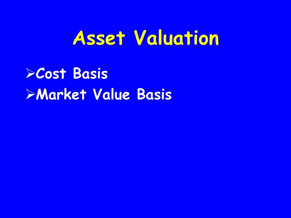 Asset Valuation  Cost Basis  Market Value Basis