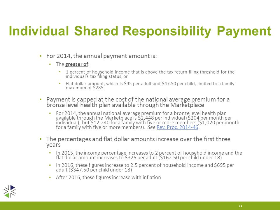 Individual Shared Responsibility Payment ▪ For 2014, the annual payment amount is: ▪ The greater of: ▪ 1 percent of household income that is above the tax return filing threshold for the individual's tax filing status, or ▪ Flat dollar amount, which is $95 per adult and $47.50 per child, limited to a family maximum of $285 ▪ Payment is capped at the cost of the national average premium for a bronze level health plan available through the Marketplace ▪ For 2014, the annual national average premium for a bronze level health plan available through the Marketplace is $2,448 per individual ($204 per month per individual), but $12,240 for a family with five or more members ($1,020 per month for a family with five or more members).