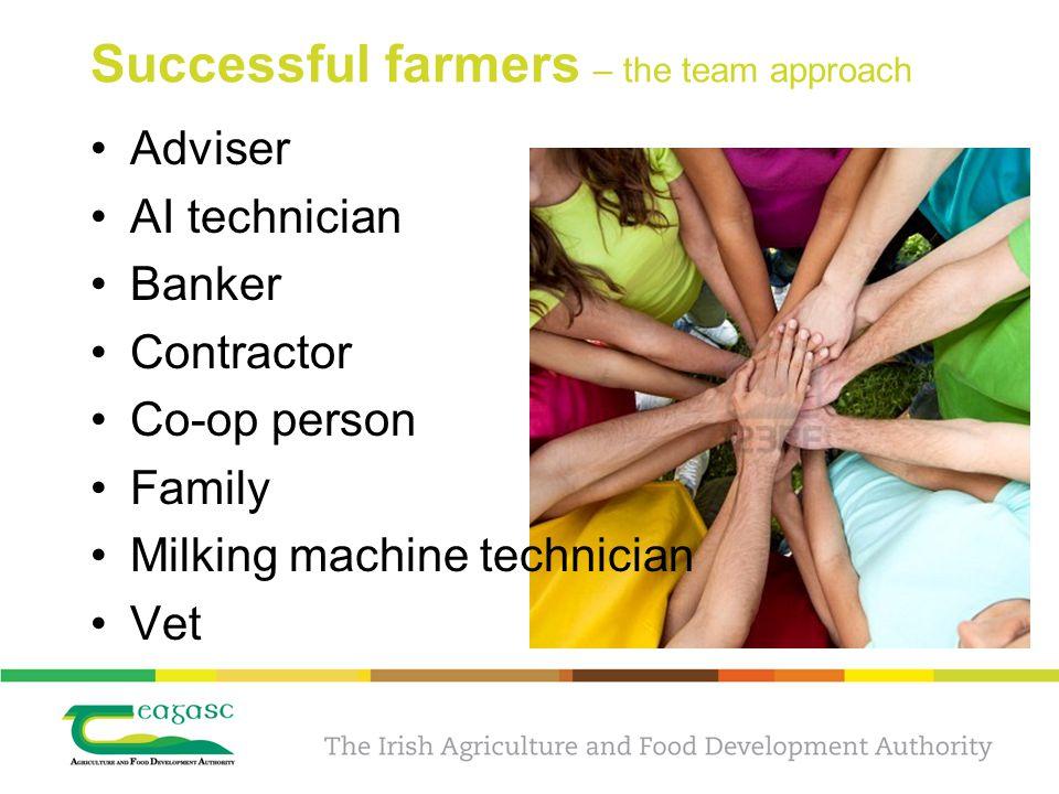 Successful farmers – the team approach Adviser AI technician Banker Contractor Co-op person Family Milking machine technician Vet