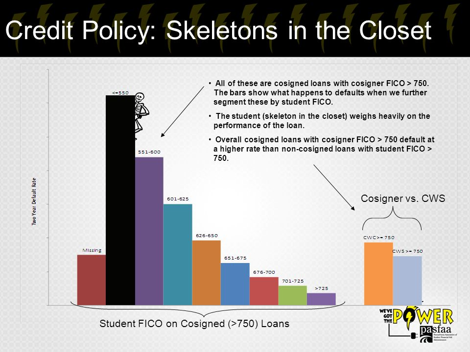 Credit Policy: Skeletons in the Closet Cosigner vs.
