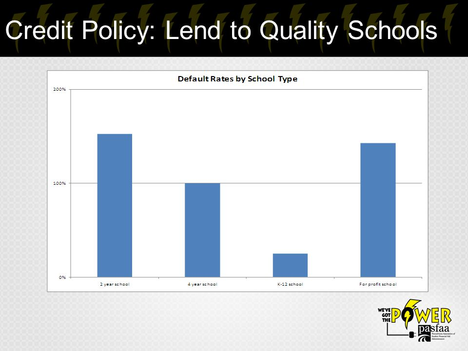 Credit Policy: Lend to Quality Schools