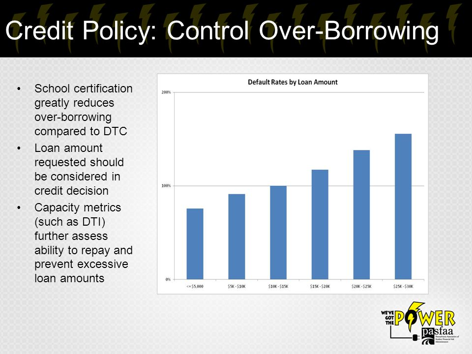Credit Policy: Control Over-Borrowing School certification greatly reduces over-borrowing compared to DTC Loan amount requested should be considered in credit decision Capacity metrics (such as DTI) further assess ability to repay and prevent excessive loan amounts