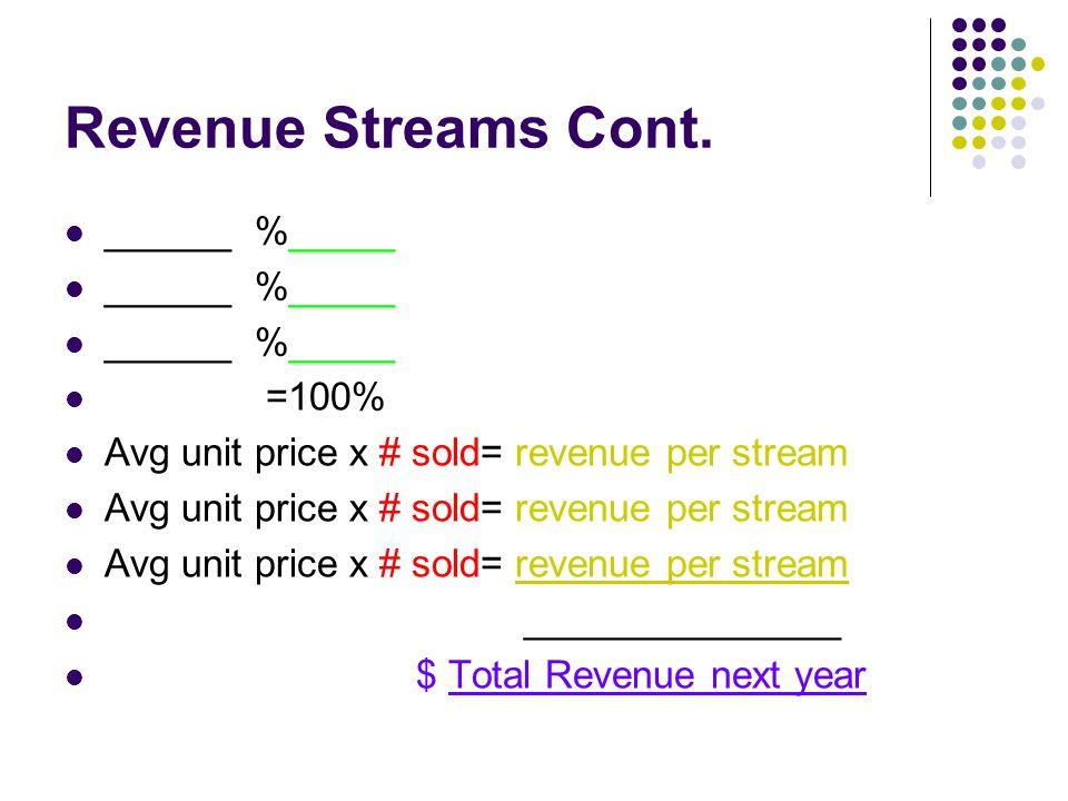 Revenue Streams Cont.