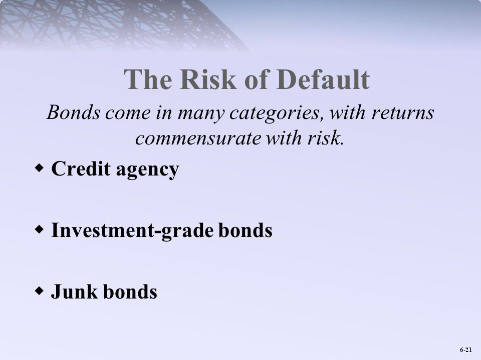 6-21 The Risk of Default Bonds come in many categories, with returns commensurate with risk.