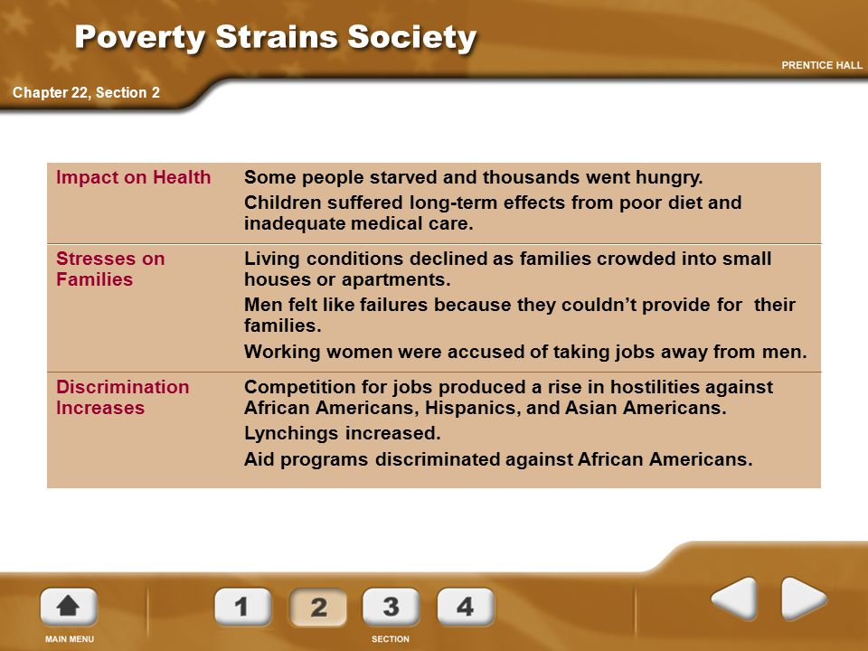 Poverty Strains Society Some people starved and thousands went hungry.