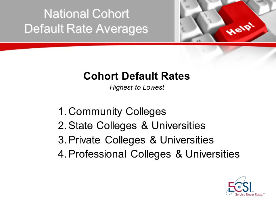 National Cohort Default Rate Averages Cohort Default Rates Highest to Lowest 1.Community Colleges 2.State Colleges & Universities 3.Private Colleges & Universities 4.Professional Colleges & Universities