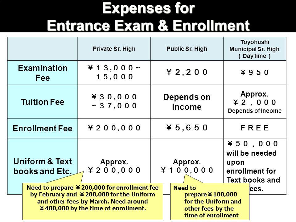 Expenses for Entrance Exam & Enrollment Private Sr. HighPublic Sr. High Toyohashi Municipal Sr. High ( Day time ) Examination Fee ¥13, 000~ 15, 000 ¥2