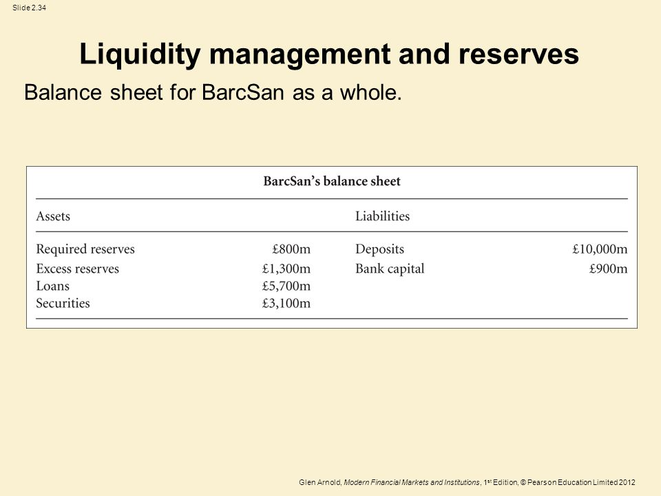 Glen Arnold, Modern Financial Markets and Institutions, 1 st Edition, © Pearson Education Limited 2012 Slide 2.34 Liquidity management and reserves Balance sheet for BarcSan as a whole.