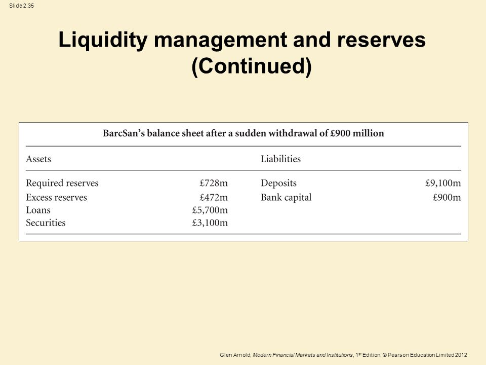 Glen Arnold, Modern Financial Markets and Institutions, 1 st Edition, © Pearson Education Limited 2012 Slide 2.35 Liquidity management and reserves (Continued)