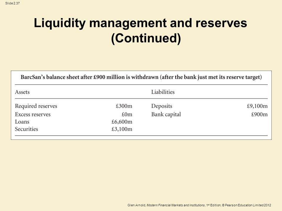 Glen Arnold, Modern Financial Markets and Institutions, 1 st Edition, © Pearson Education Limited 2012 Slide 2.37 Liquidity management and reserves (Continued)