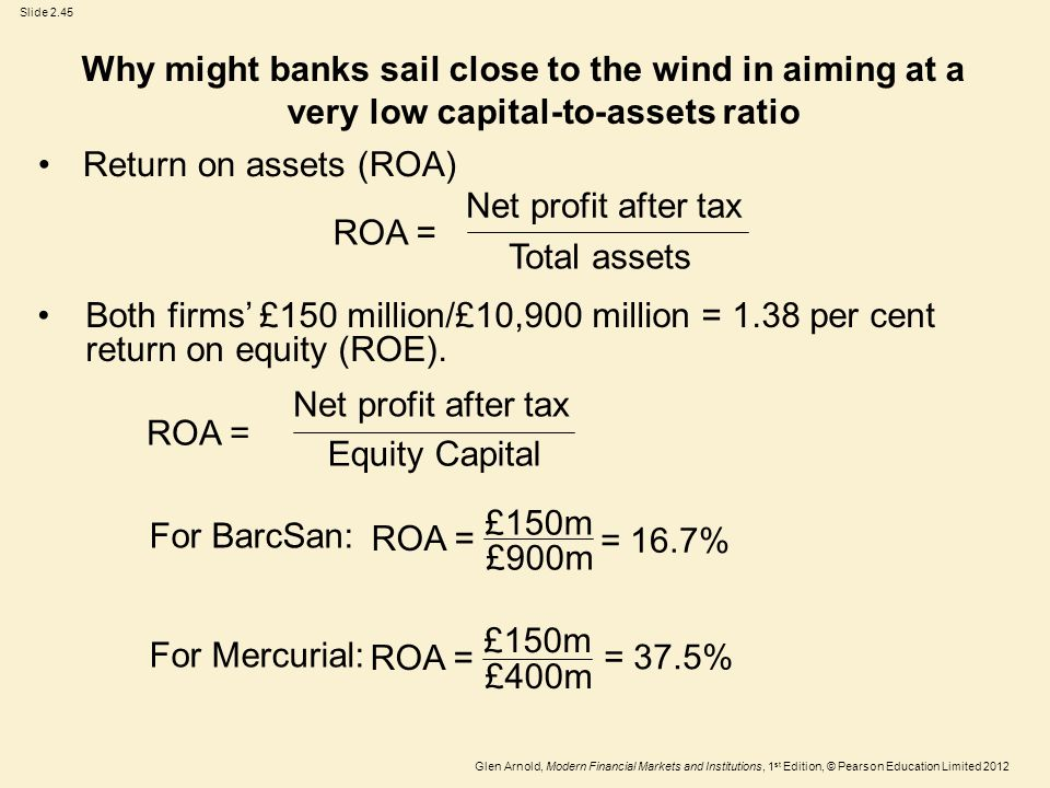Glen Arnold, Modern Financial Markets and Institutions, 1 st Edition, © Pearson Education Limited 2012 Slide 2.45 Net profit after tax Why might banks sail close to the wind in aiming at a very low capital-to-assets ratio Return on assets (ROA) Total assets ROA = Both firms' £150 million/£10,900 million = 1.38 per cent return on equity (ROE).