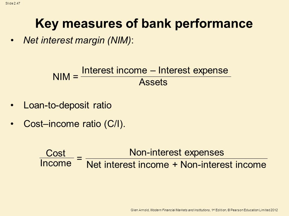 Glen Arnold, Modern Financial Markets and Institutions, 1 st Edition, © Pearson Education Limited 2012 Slide 2.47 Income Key measures of bank performance Net interest margin (NIM): Interest income – Interest expense Assets NIM = Loan-to-deposit ratio Cost–income ratio (C/I).