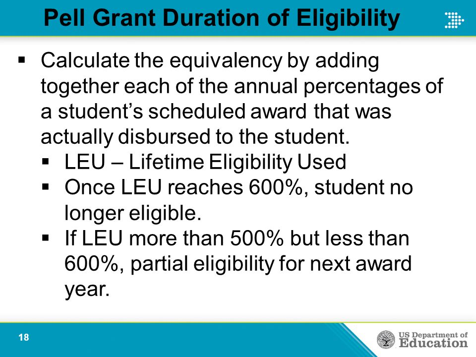 Pell Grant Duration of Eligibility  Calculate the equivalency by adding together each of the annual percentages of a student's scheduled award that w