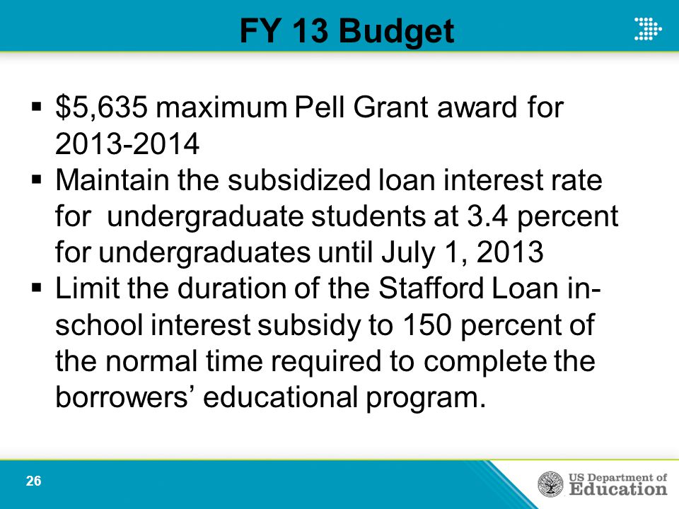  $5,635 maximum Pell Grant award for 2013-2014  Maintain the subsidized loan interest rate for undergraduate students at 3.4 percent for undergraduates until July 1, 2013  Limit the duration of the Stafford Loan in- school interest subsidy to 150 percent of the normal time required to complete the borrowers' educational program.