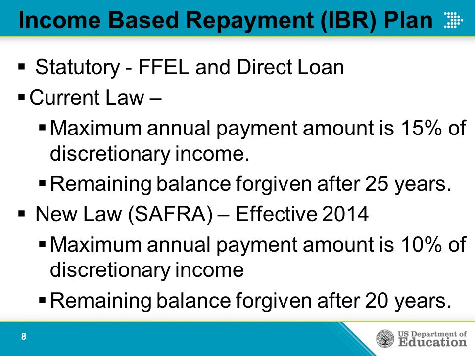 Income Based Repayment (IBR) Plan  Statutory - FFEL and Direct Loan  Current Law –  Maximum annual payment amount is 15% of discretionary income.