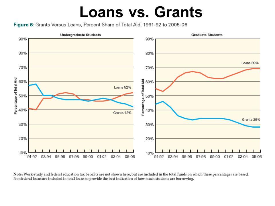 Loans vs. Grants