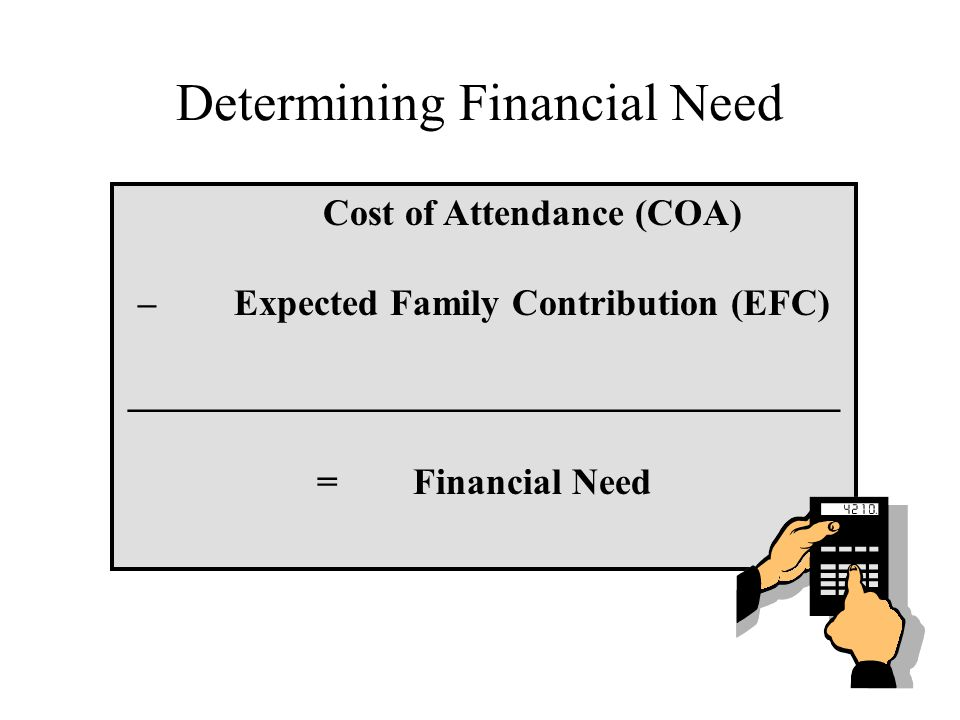 Determining Financial Need Cost of Attendance (COA) – Expected Family Contribution (EFC) ______________________________________ = Financial Need
