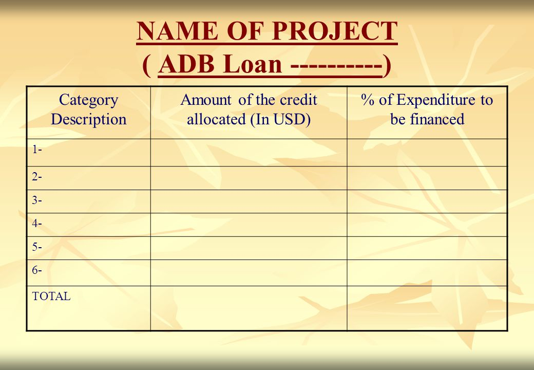 NAME OF PROJECT ( ADB Loan ----------) Category Description Amount of the credit allocated (In USD) % of Expenditure to be financed 1- 2- 3- 4- 5- 6-