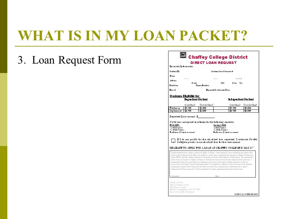 WHAT IS IN MY LOAN PACKET 3. Loan Request Form