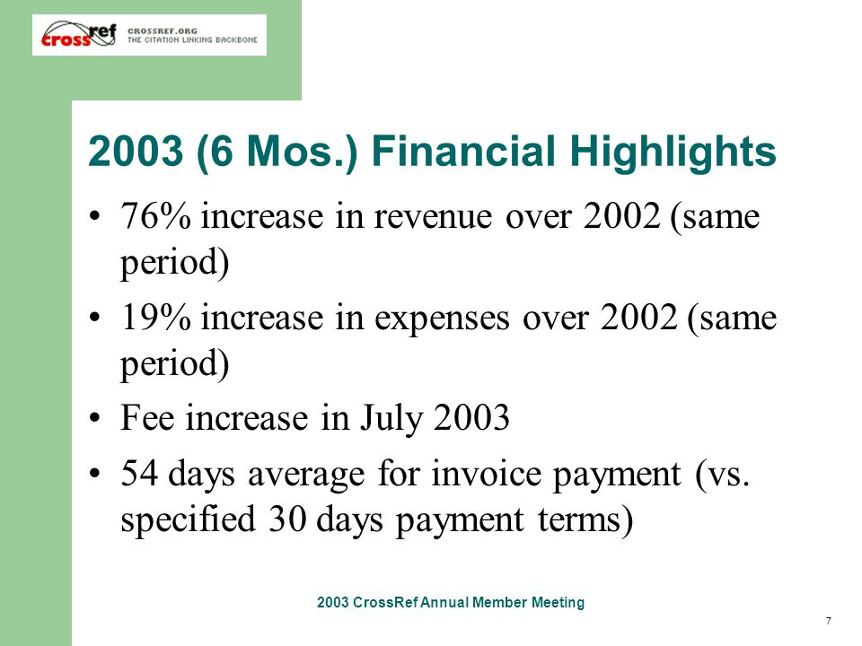 7 2003 CrossRef Annual Member Meeting 2003 (6 Mos.) Financial Highlights 76% increase in revenue over 2002 (same period) 19% increase in expenses over 2002 (same period) Fee increase in July 2003 54 days average for invoice payment (vs.