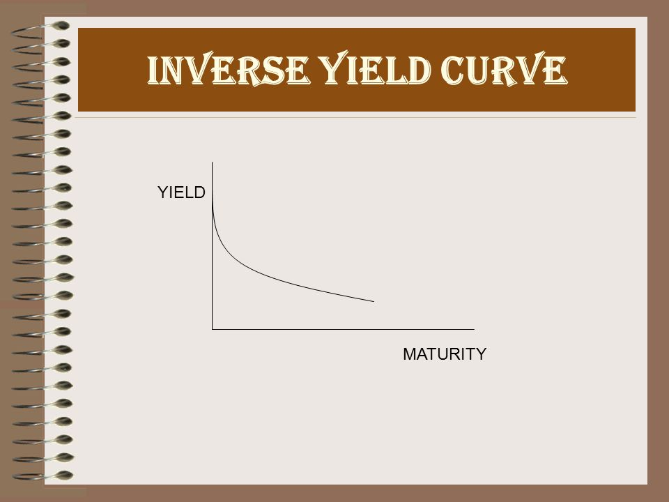 NORMAL YIELD CURVE YIELD MATURITY