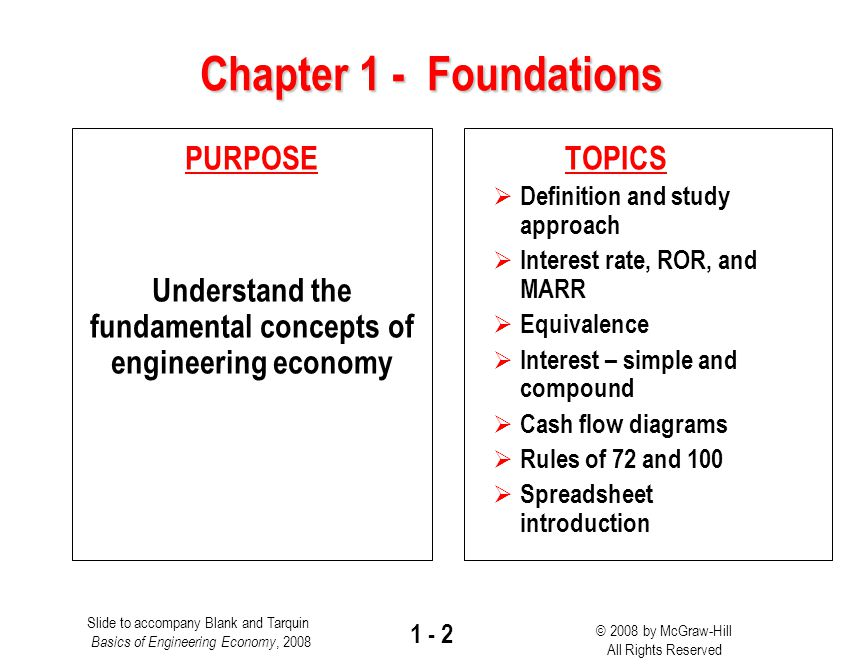 Slide to accompany Blank and Tarquin Basics of Engineering Economy, 2008 © 2008 by McGraw-Hill All Rights Reserved 1 - 1 Basics of Engineering Economy