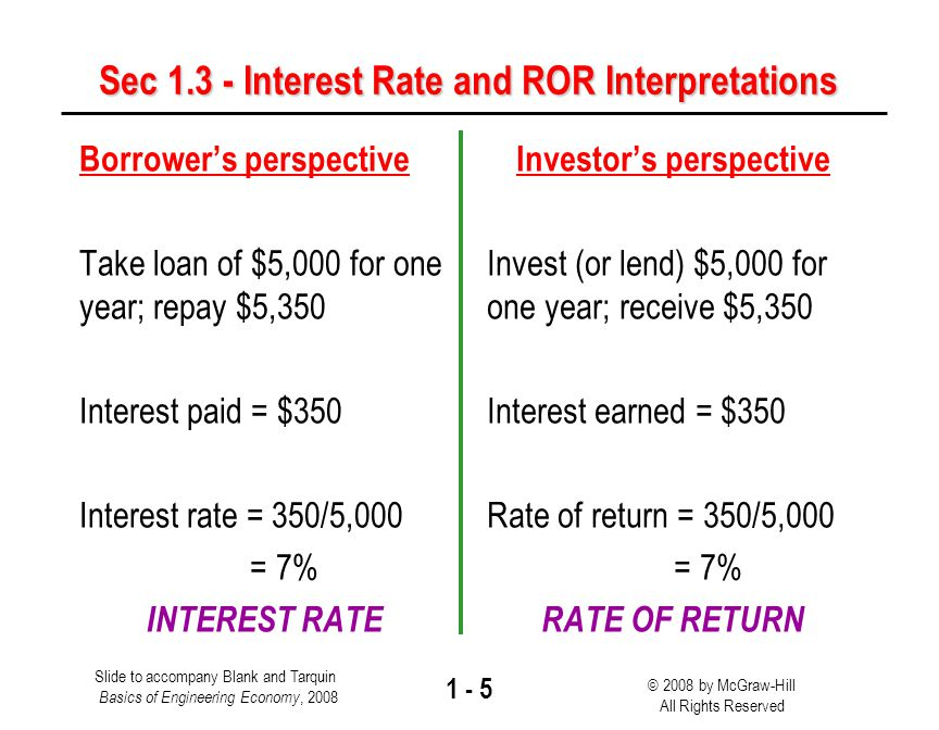 Slide to accompany Blank and Tarquin Basics of Engineering Economy, 2008 © 2008 by McGraw-Hill All Rights Reserved 1 - 4 Sec 1.3 - Interest Rate, ROR,
