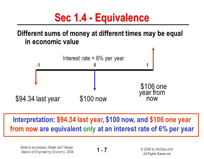 Slide to accompany Blank and Tarquin Basics of Engineering Economy, 2008 © 2008 by McGraw-Hill All Rights Reserved 1 - 6 Cost of capital (COC) – inter