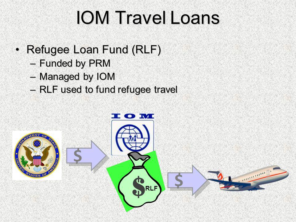 Refugee Loan Fund Revolving Fund Interest-Free Loans 75% 25% Loans RLF