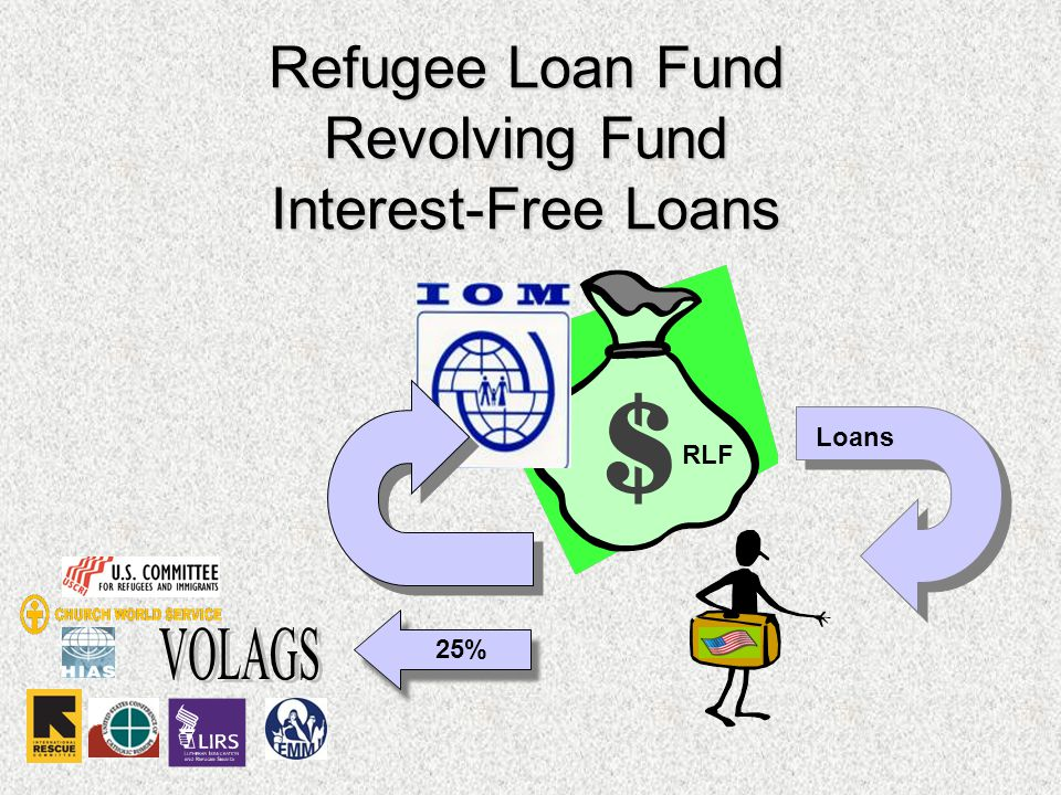Special Circumstances Splitting loans requiresSplitting loans requires –Agreement between the parties to split the loan amount Letter sent to new borrower for new contractLetter sent to new borrower for new contract