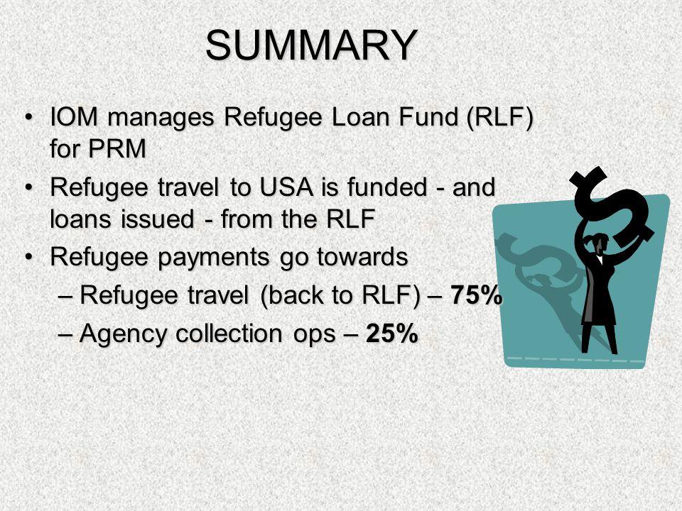 Travel Loans a.k.a.Promissory Notes a.k.a.