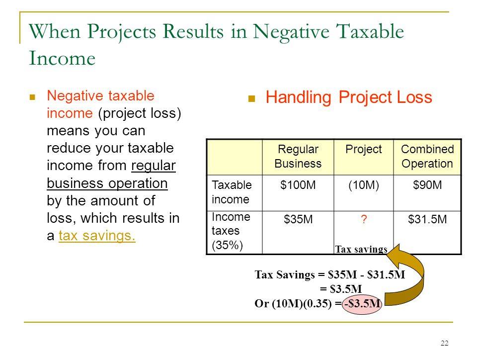 22 When Projects Results in Negative Taxable Income Negative taxable income (project loss) means you can reduce your taxable income from regular business operation by the amount of loss, which results in a tax savings.