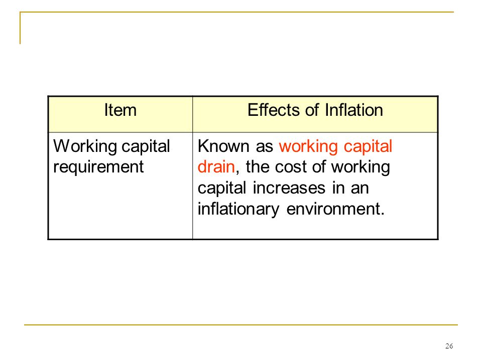 27 ItemEffects of Inflation Rate of Return and NPW Unless revenues are sufficiently increased to keep pace with inflation, tax effects and/or a working capital drain result in lower rate of return or lower NPW.