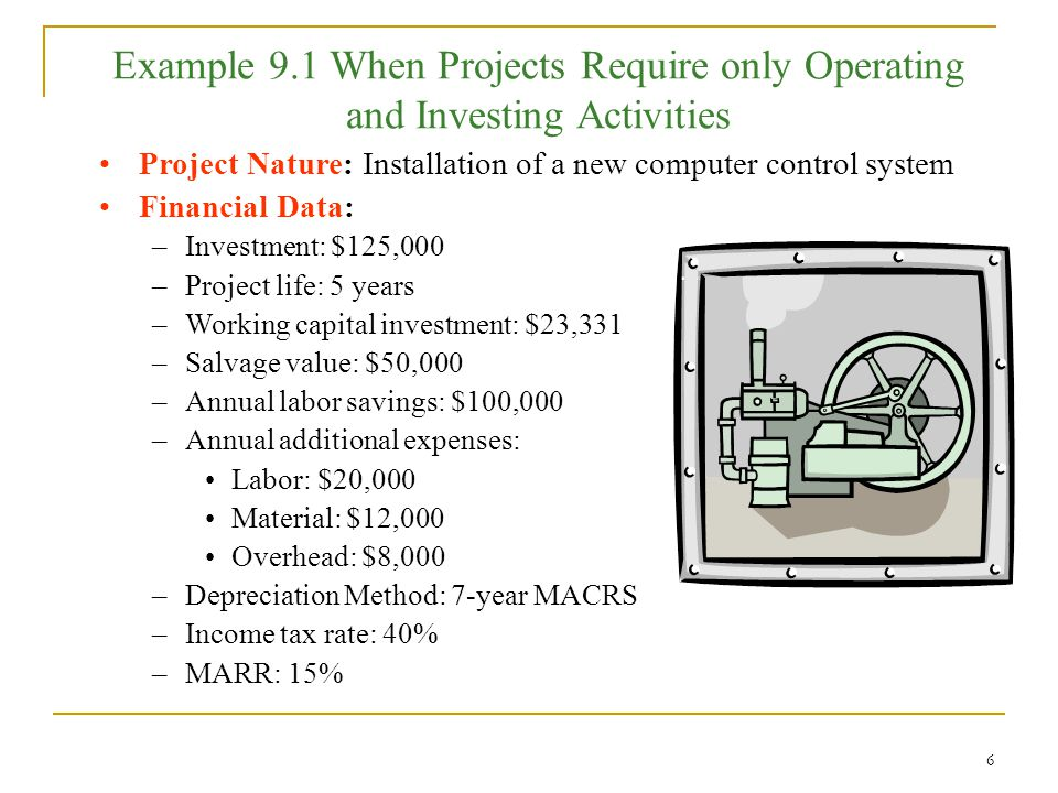 6 Example 9.1 When Projects Require only Operating and Investing Activities Project Nature: Installation of a new computer control system Financial Data: –Investment: $125,000 –Project life: 5 years –Working capital investment: $23,331 –Salvage value: $50,000 –Annual labor savings: $100,000 –Annual additional expenses: Labor: $20,000 Material: $12,000 Overhead: $8,000 –Depreciation Method: 7-year MACRS –Income tax rate: 40% –MARR: 15%