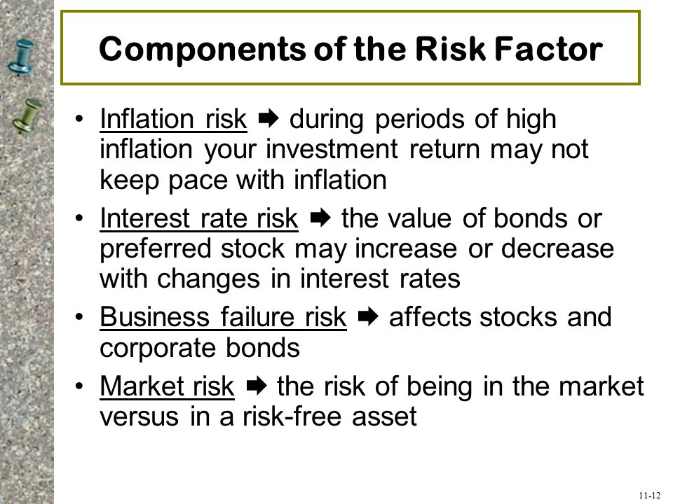 11-12 Components of the Risk Factor Inflation risk  during periods of high inflation your investment return may not keep pace with inflation Interest