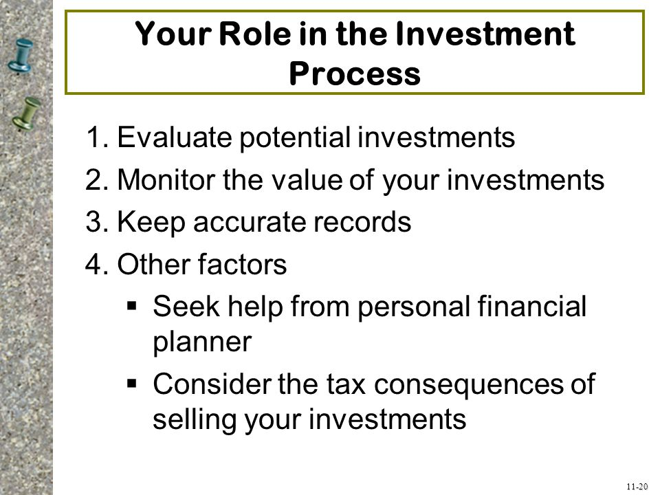 11-20 Your Role in the Investment Process 1.Evaluate potential investments 2.Monitor the value of your investments 3.Keep accurate records 4.Other fac