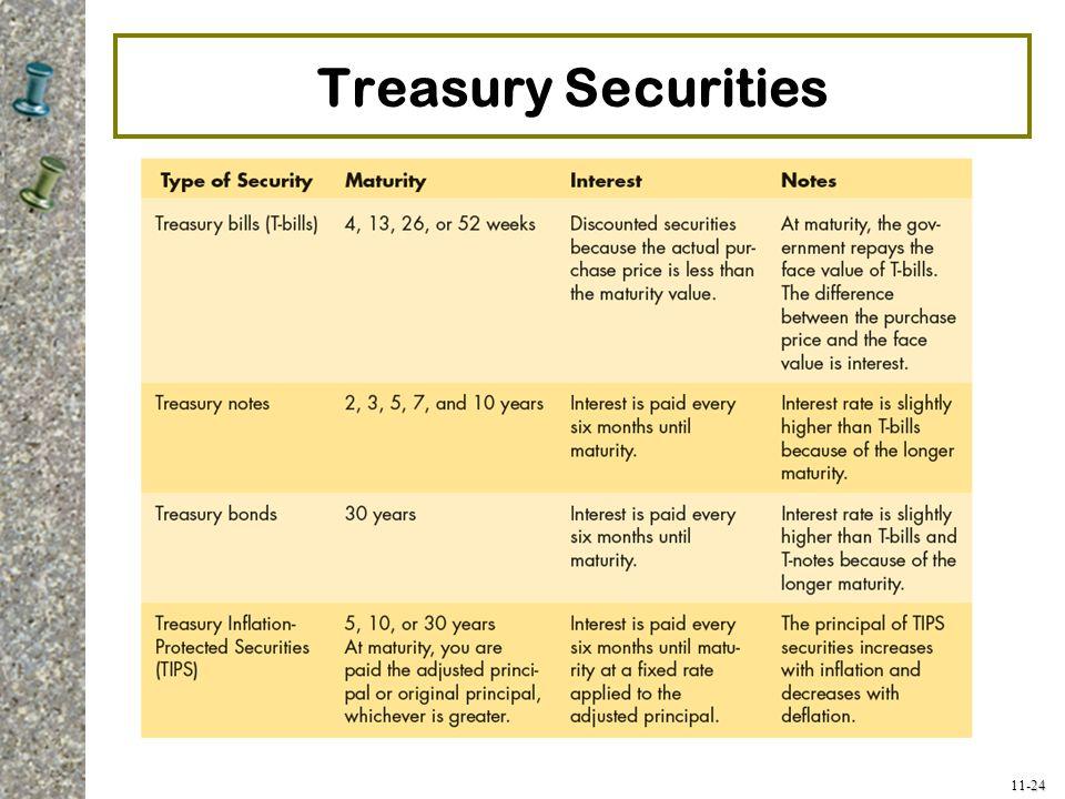11-24 Treasury Securities