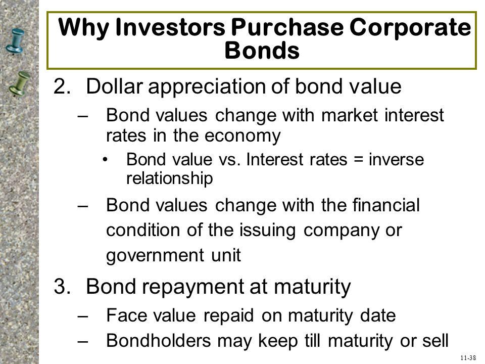 11-38 Why Investors Purchase Corporate Bonds 2.Dollar appreciation of bond value –Bond values change with market interest rates in the economy Bond va