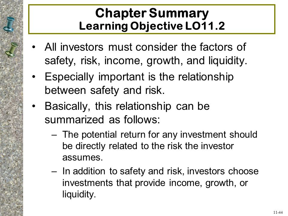11-44 Chapter Summary Learning Objective LO11.2 All investors must consider the factors of safety, risk, income, growth, and liquidity. Especially imp