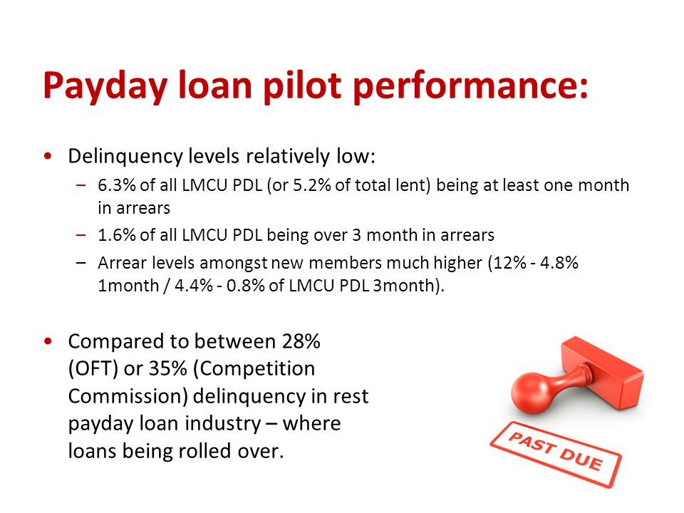 Payday loan pilot performance: Delinquency levels relatively low: –6.3% of all LMCU PDL (or 5.2% of total lent) being at least one month in arrears –1.6% of all LMCU PDL being over 3 month in arrears –Arrear levels amongst new members much higher (12% - 4.8% 1month / 4.4% - 0.8% of LMCU PDL 3month).
