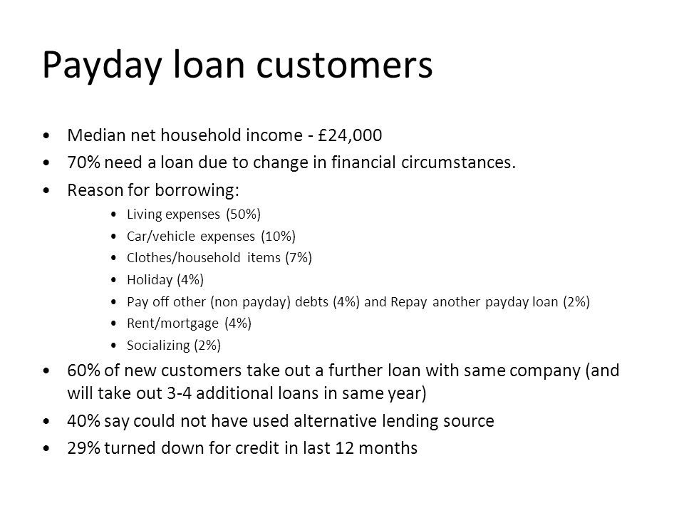 Payday loan customers Median net household income - £24,000 70% need a loan due to change in financial circumstances.