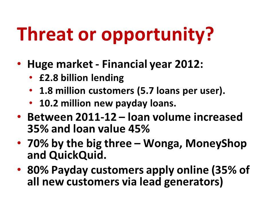 Threat or opportunity? Huge market - Financial year 2012: £2.8 billion lending 1.8 million customers (5.7 loans per user). 10.2 million new payday loa