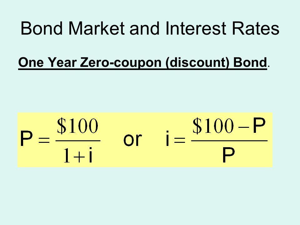 Bond Market and Interest Rates One Year Zero-coupon (discount) Bond.