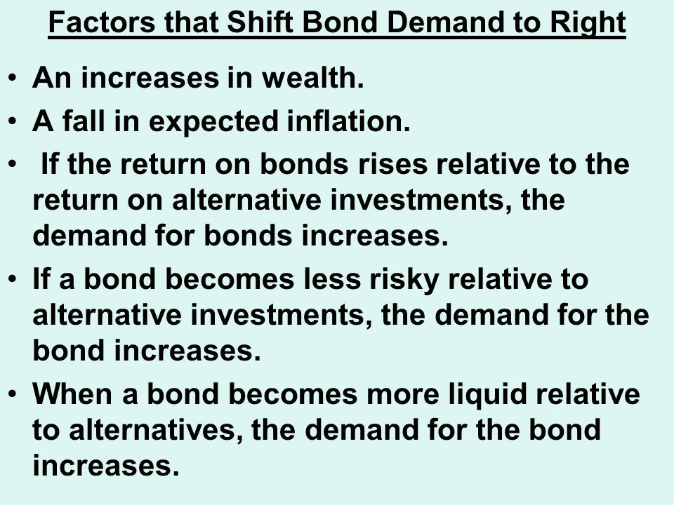 Factors that Shift Bond Demand to Right An increases in wealth.