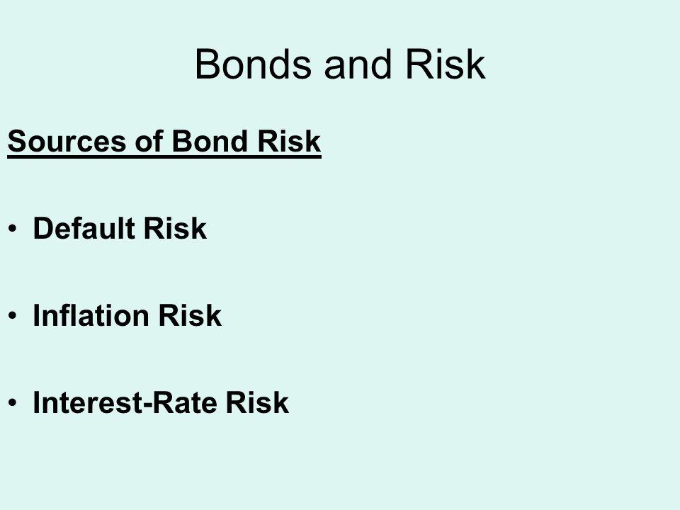 Bonds and Risk Sources of Bond Risk Default Risk Inflation Risk Interest-Rate Risk