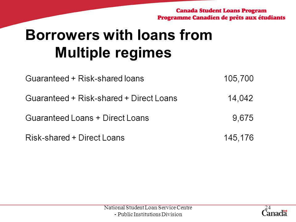 National Student Loan Service Centre - Public Institutions Division 24 Borrowers with loans from Multiple regimes Guaranteed + Risk-shared loans 105,700 Guaranteed + Risk-shared + Direct Loans 14,042 Guaranteed Loans + Direct Loans 9,675 Risk-shared + Direct Loans 145,176