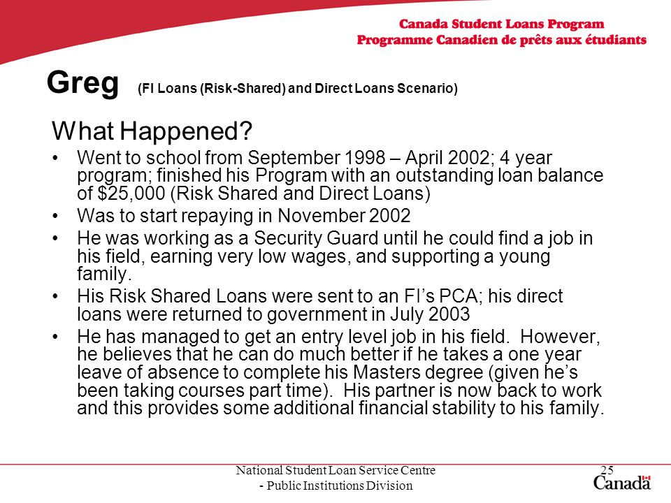 National Student Loan Service Centre - Public Institutions Division 25 Greg (FI Loans (Risk-Shared) and Direct Loans Scenario) What Happened.