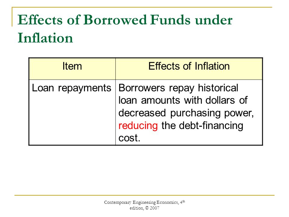 Contemporary Engineering Economics, 4 th edition, © 2007 ItemEffects of Inflation Loan repaymentsBorrowers repay historical loan amounts with dollars