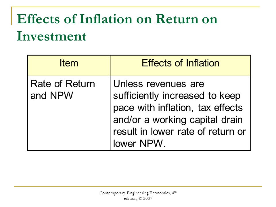 Contemporary Engineering Economics, 4 th edition, © 2007 ItemEffects of Inflation Rate of Return and NPW Unless revenues are sufficiently increased to