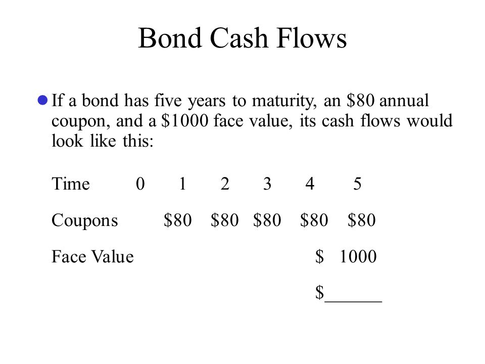 Bond Cash Flows If a bond has five years to maturity, an $80 annual coupon, and a $1000 face value, its cash flows would look like this: Time0123 4 5 Coupons $80 $80 $80 $80 $80 Face Value$ 1000 $______